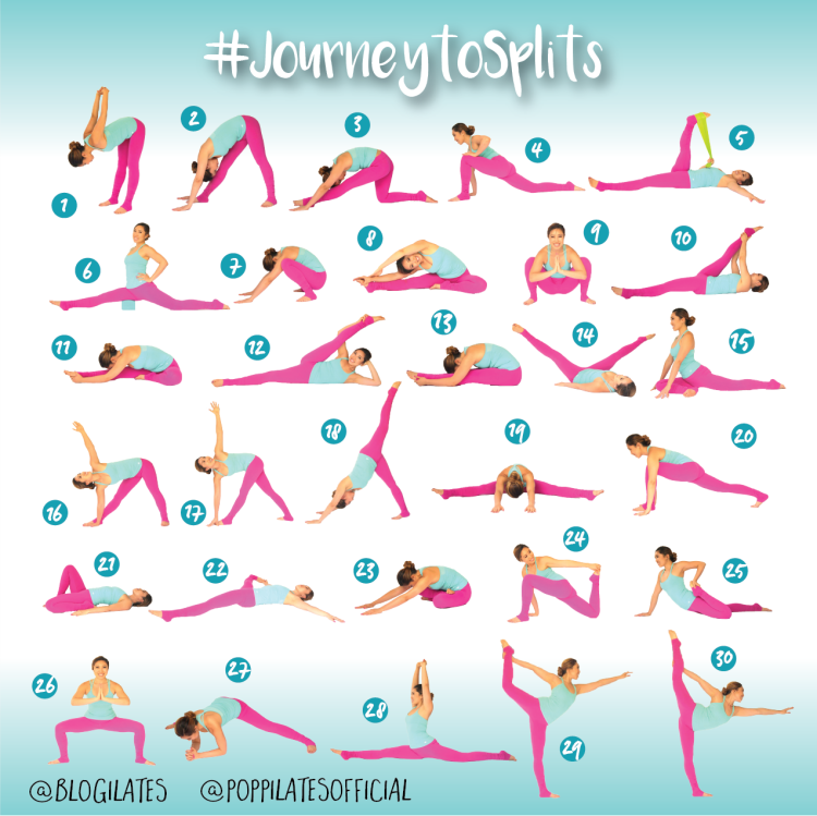 Journey to Splits